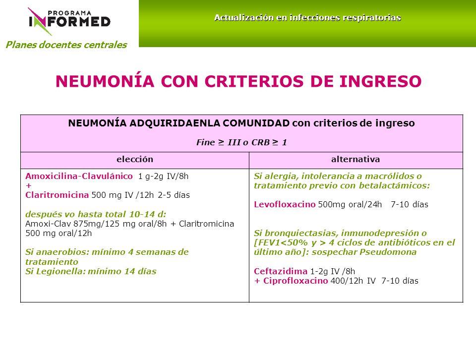 NEUMONÍA ADQUIRIDAENLA COMUNIDAD con criterios de ingreso Fine III o CRB 1 elecciónalternativa Amoxicilina-Clavulánico 1 g-2g IV/8h + Claritromicina 5