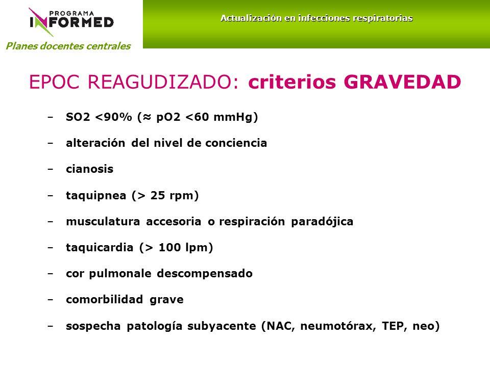 EPOC REAGUDIZADO: criterios GRAVEDAD – SO2 <90% ( pO2 <60 mmHg) – alteración del nivel de conciencia – cianosis – taquipnea (> 25 rpm) – musculatura a