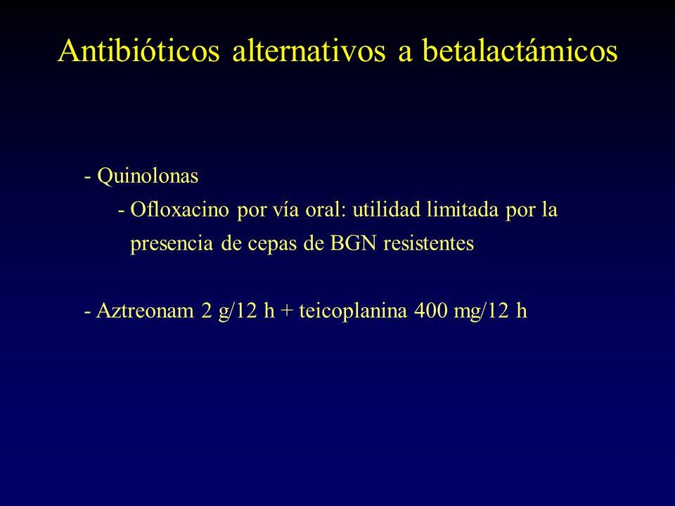 Antibióticos alternativos a betalactámicos -Quinolonas -Ofloxacino por vía oral: utilidad limitada por la presencia de cepas de BGN resistentes - Aztr