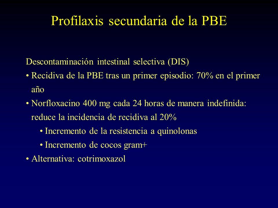 Profilaxis secundaria de la PBE Descontaminación intestinal selectiva (DIS) Recidiva de la PBE tras un primer episodio: 70% en el primer año Norfloxac