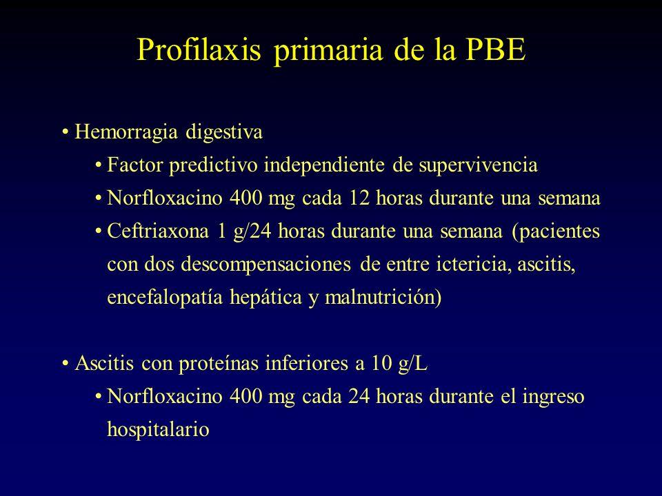 Profilaxis primaria de la PBE Hemorragia digestiva Factor predictivo independiente de supervivencia Norfloxacino 400 mg cada 12 horas durante una sema