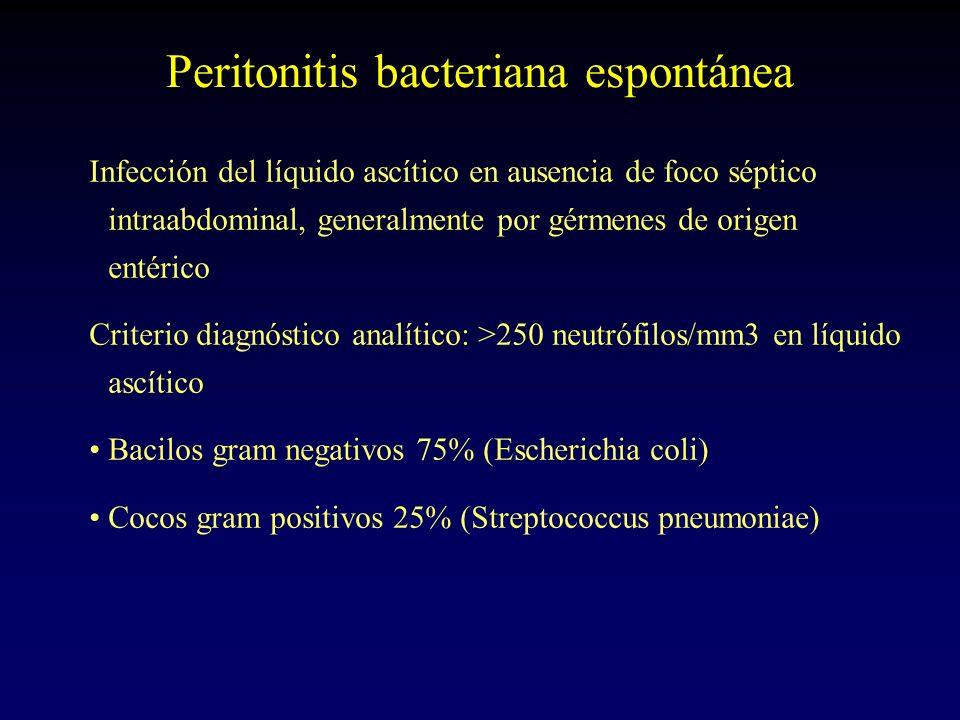 Gérmenes causales en la PBE MicroorganismoPorcentaje Escherichia coli43 Klebsiella pneumoniae11 Streptococcus pneumoniae9 Otros streptococcus19 Otras enterobacterias4 Staphylococcus3 Pseudomonas1 Otros10