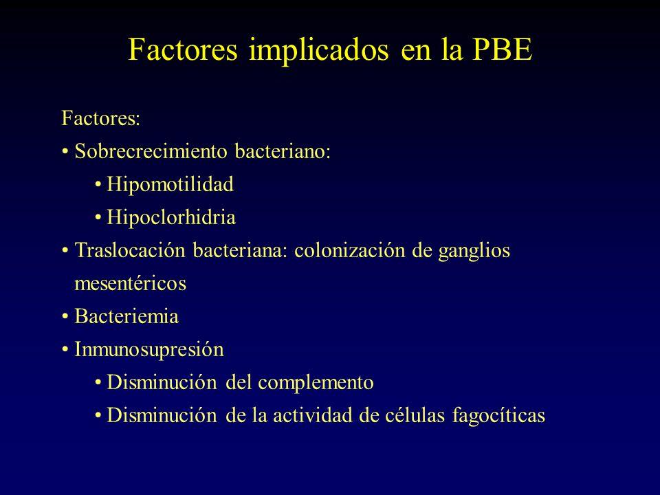 Factores implicados en la PBE Factores: Sobrecrecimiento bacteriano: Hipomotilidad Hipoclorhidria Traslocación bacteriana: colonización de ganglios me