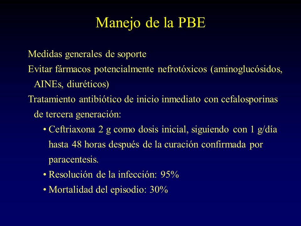 Manejo de la PBE Medidas generales de soporte Evitar fármacos potencialmente nefrotóxicos (aminoglucósidos, AINEs, diuréticos) Tratamiento antibiótico