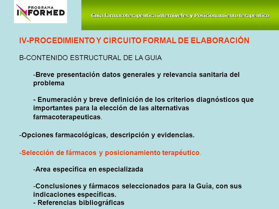Guia farmacoterapéutica interniveles y Posicionamiento terapéutico IV-PROCEDIMIENTO Y CIRCUITO FORMAL DE ELABORACIÓN B-CONTENIDO ESTRUCTURAL DE LA GUI