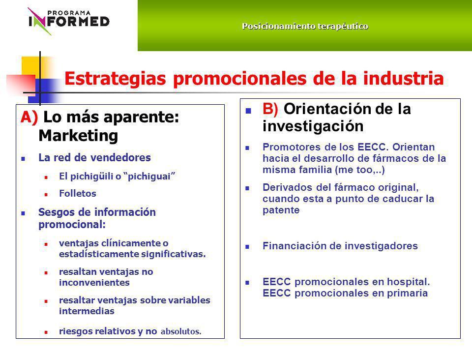 Estrategias promocionales de la industria A) Lo más aparente: Marketing La red de vendedores El pichigüili o pichiguai Folletos Sesgos de información