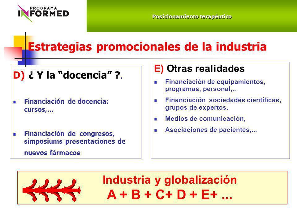 Estrategias promocionales de la industria D) ¿ Y la docencia ?. Financiación de docencia: cursos,... Financiación de congresos, simposiums presentacio