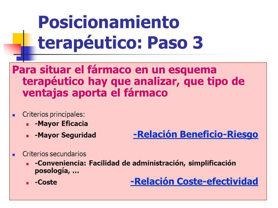 Posicionamiento terapéutico: Paso 3 Para situar el fármaco en un esquema terapéutico hay que analizar, que tipo de ventajas aporta el fármaco Criterio
