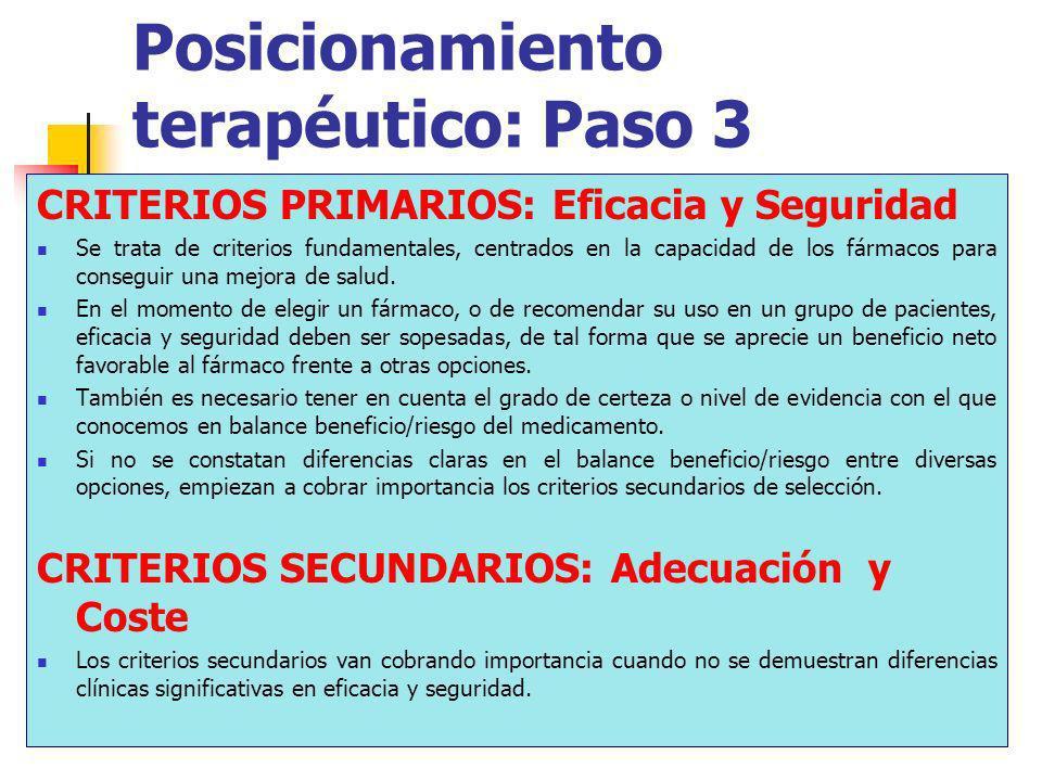 Posicionamiento terapéutico: Paso 3 CRITERIOS PRIMARIOS: Eficacia y Seguridad Se trata de criterios fundamentales, centrados en la capacidad de los fá