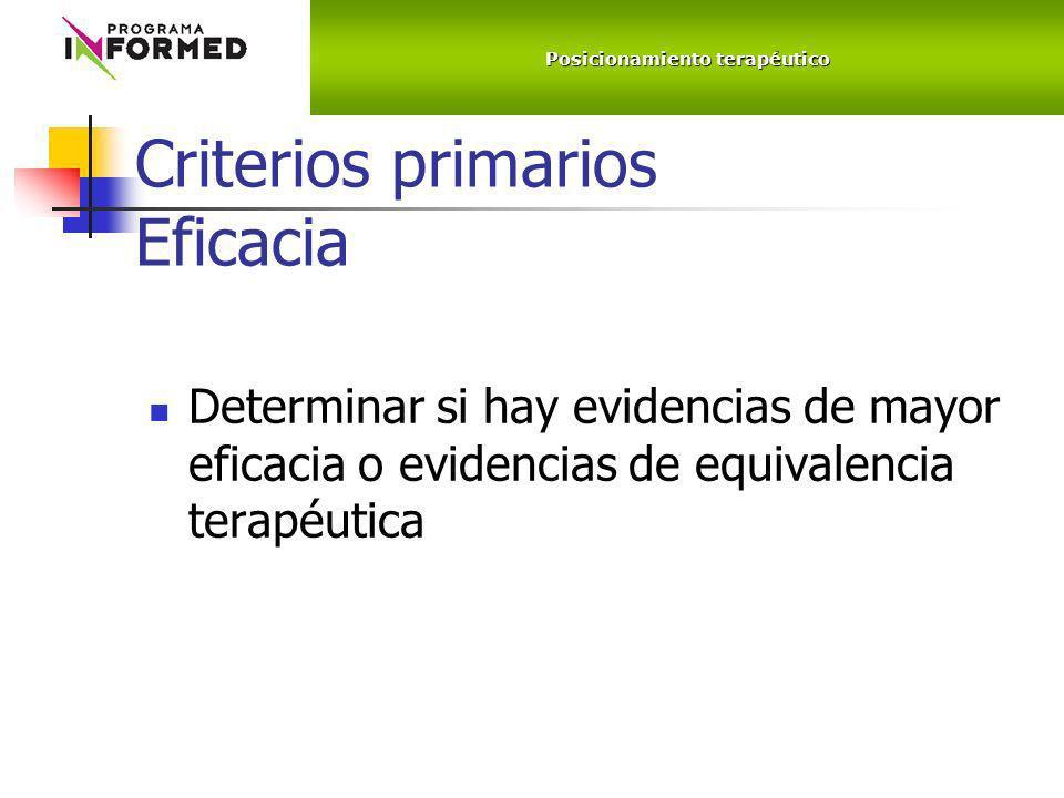 Criterios primarios Eficacia Determinar si hay evidencias de mayor eficacia o evidencias de equivalencia terapéutica Posicionamiento terapéutico
