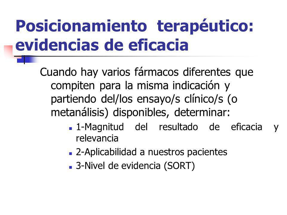 Posicionamiento terapéutico: evidencias de eficacia Cuando hay varios fármacos diferentes que compiten para la misma indicación y partiendo del/los en