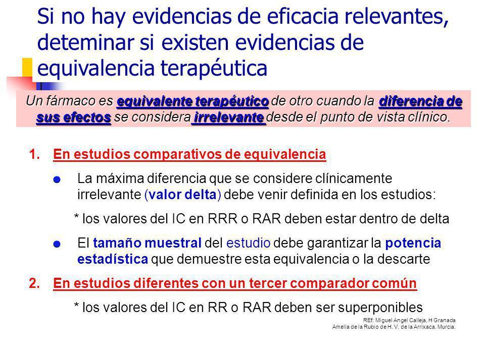 Un fármaco es equivalente terapéutico de otro cuando la diferencia de sus efectos se considera irrelevante desde el punto de vista clínico. 1.En estud