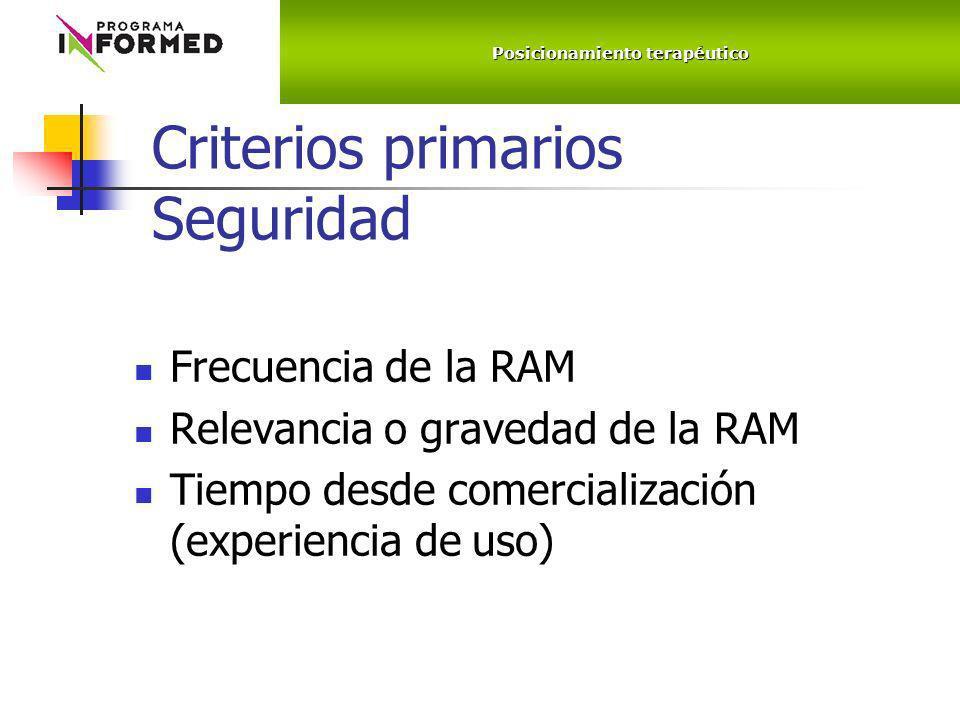 Criterios primarios Seguridad Frecuencia de la RAM Relevancia o gravedad de la RAM Tiempo desde comercialización (experiencia de uso) Posicionamiento
