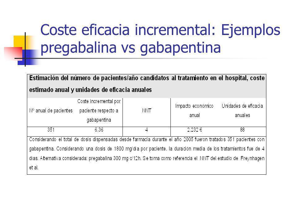 Coste eficacia incremental: Ejemplos pregabalina vs gabapentina