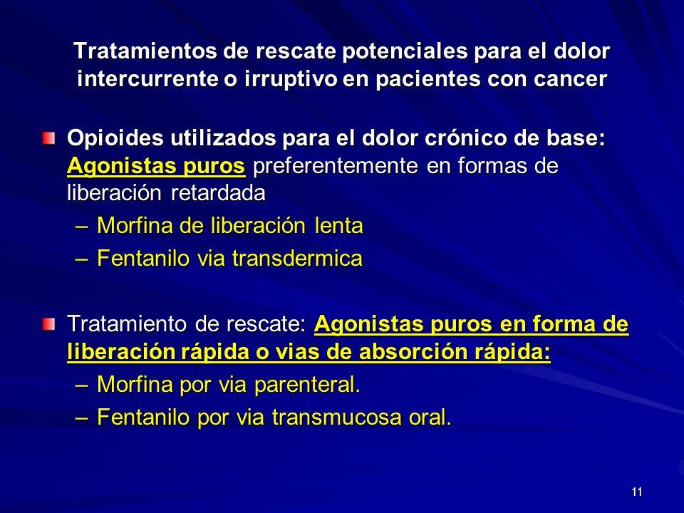 11 Tratamientos de rescate potenciales para el dolor intercurrente o irruptivo en pacientes con cancer Opioides utilizados para el dolor crónico de ba