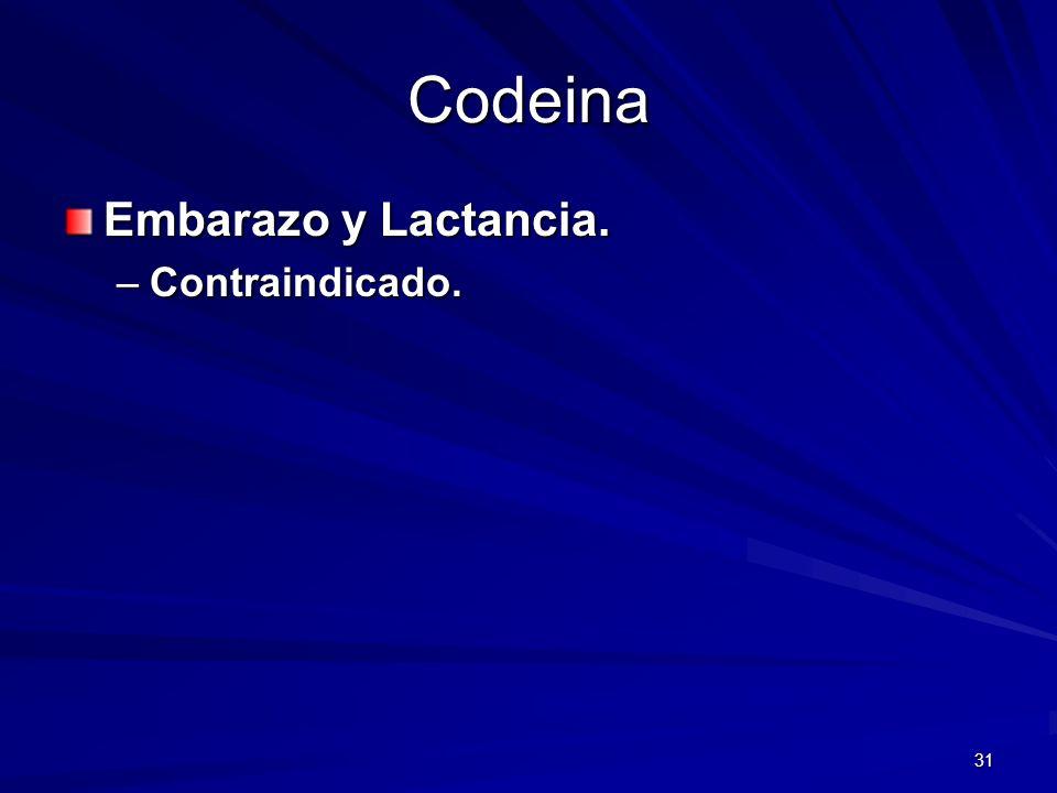 31 Codeina Embarazo y Lactancia. –Contraindicado.