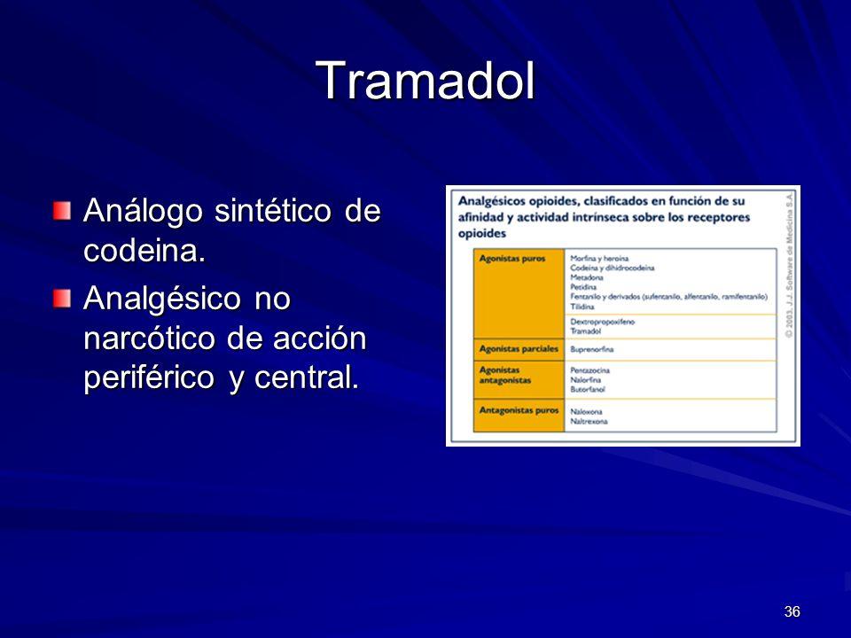 36 Tramadol Análogo sintético de codeina. Analgésico no narcótico de acción periférico y central.
