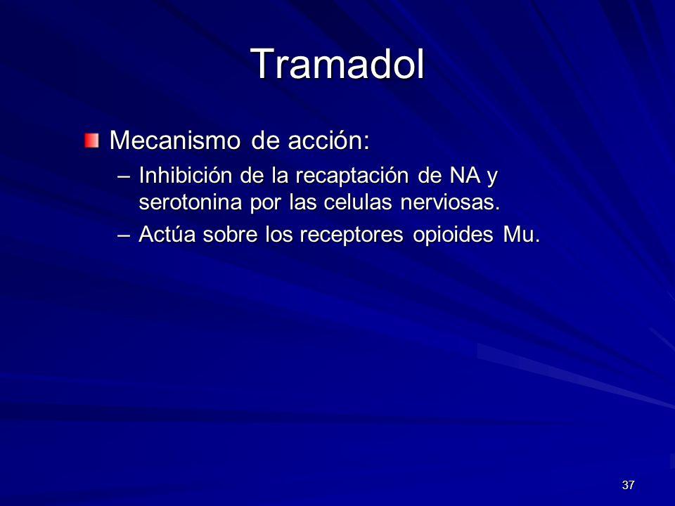 37 Tramadol Mecanismo de acción: –Inhibición de la recaptación de NA y serotonina por las celulas nerviosas. –Actúa sobre los receptores opioides Mu.