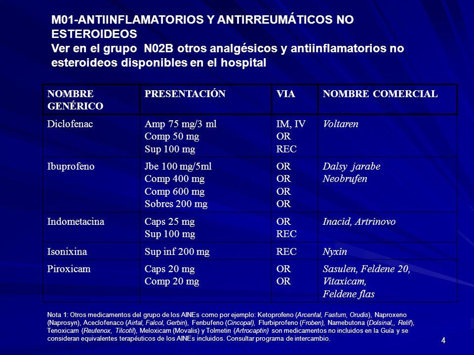 4 M01-ANTIINFLAMATORIOS Y ANTIRREUMÁTICOS NO ESTEROIDEOS Ver en el grupo N02B otros analgésicos y antiinflamatorios no esteroideos disponibles en el h