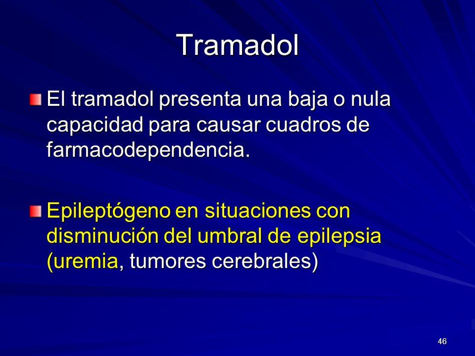 46 Tramadol El tramadol presenta una baja o nula capacidad para causar cuadros de farmacodependencia. Epileptógeno en situaciones con disminución del