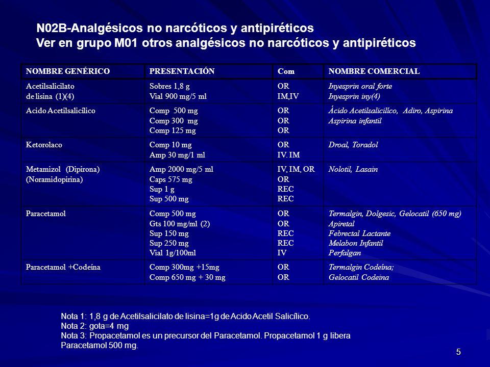 5 N02B-Analgésicos no narcóticos y antipiréticos Ver en grupo M01 otros analgésicos no narcóticos y antipiréticos NOMBRE GENÉRICOPRESENTACIÓNComNOMBRE