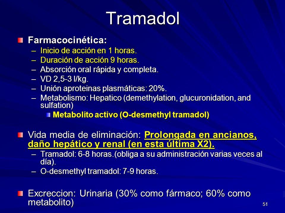 51TramadolFarmacocinética: –Inicio de acción en 1 horas. –Duración de acción 9 horas. –Absorción oral rápida y completa. –VD 2,5-3 l/kg. –Unión aprote