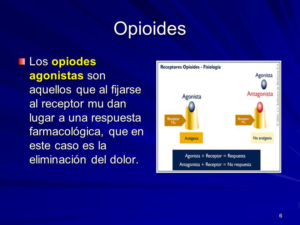 6 Opioides Los opiodes agonistas son aquellos que al fijarse al receptor mu dan lugar a una respuesta farmacológica, que en este caso es la eliminació