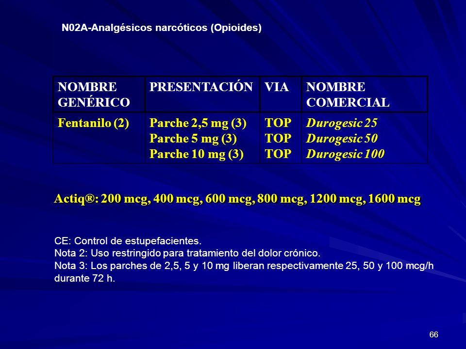 66 N02A-Analgésicos narcóticos (Opioides) NOMBRE GENÉRICO PRESENTACIÓNVIANOMBRE COMERCIAL Fentanilo (2)Parche 2,5 mg (3) Parche 5 mg (3) Parche 10 mg