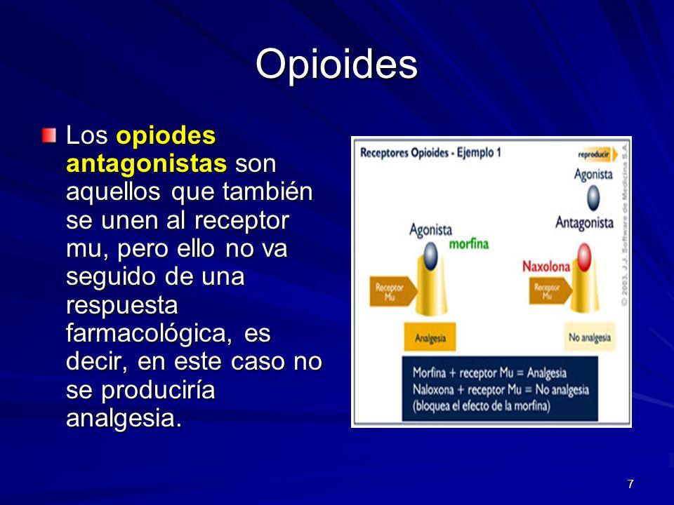7 Opioides Los opiodes antagonistas son aquellos que también se unen al receptor mu, pero ello no va seguido de una respuesta farmacológica, es decir,