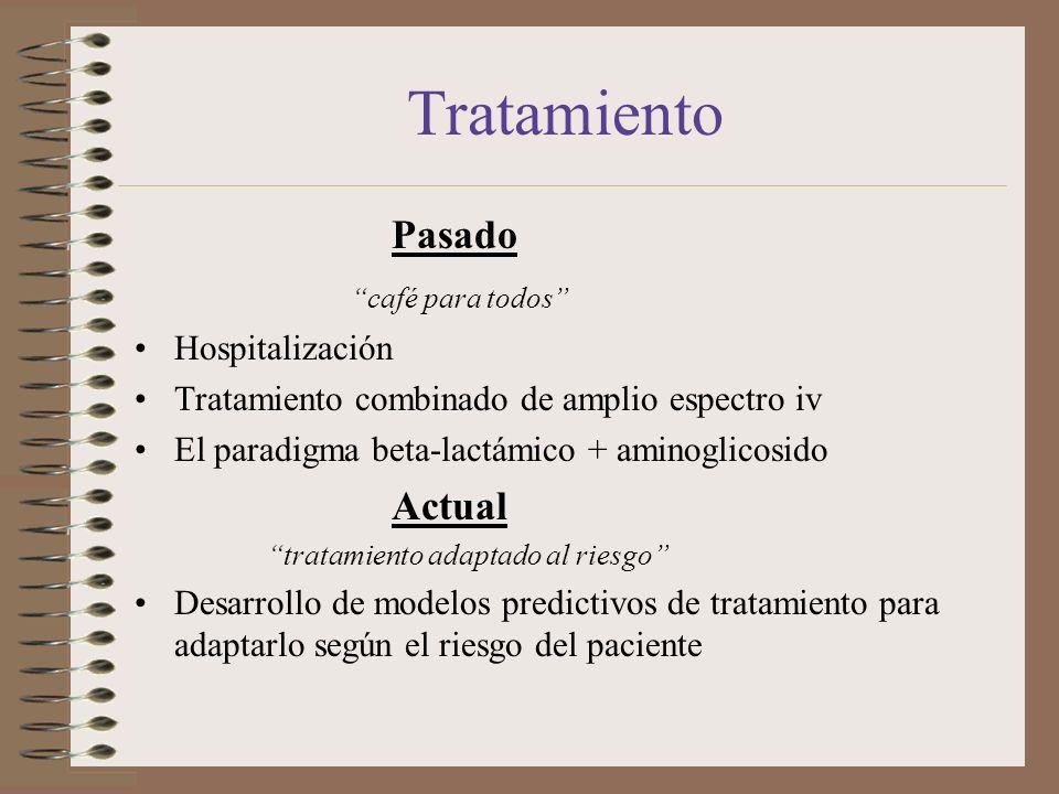 Tratamiento Pasado café para todos Hospitalización Tratamiento combinado de amplio espectro iv El paradigma beta-lactámico + aminoglicosido Actual tra