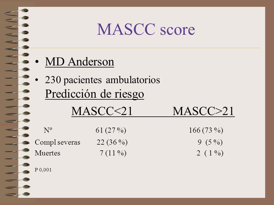 MASCC score MD Anderson 230 pacientes ambulatorios Predicción de riesgo MASCC 21 Nº 61 (27 %) 166 (73 %) Compl severas 22 (36 %) 9 (5 %) Muertes 7 (11