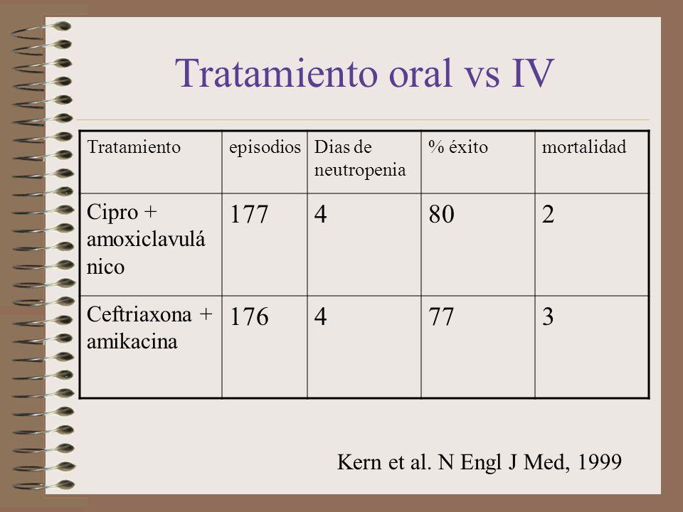 Tratamiento oral vs IV TratamientoepisodiosDias de neutropenia % éxitomortalidad Cipro + amoxiclavulá nico 1774802 Ceftriaxona + amikacina 1764773 Ker