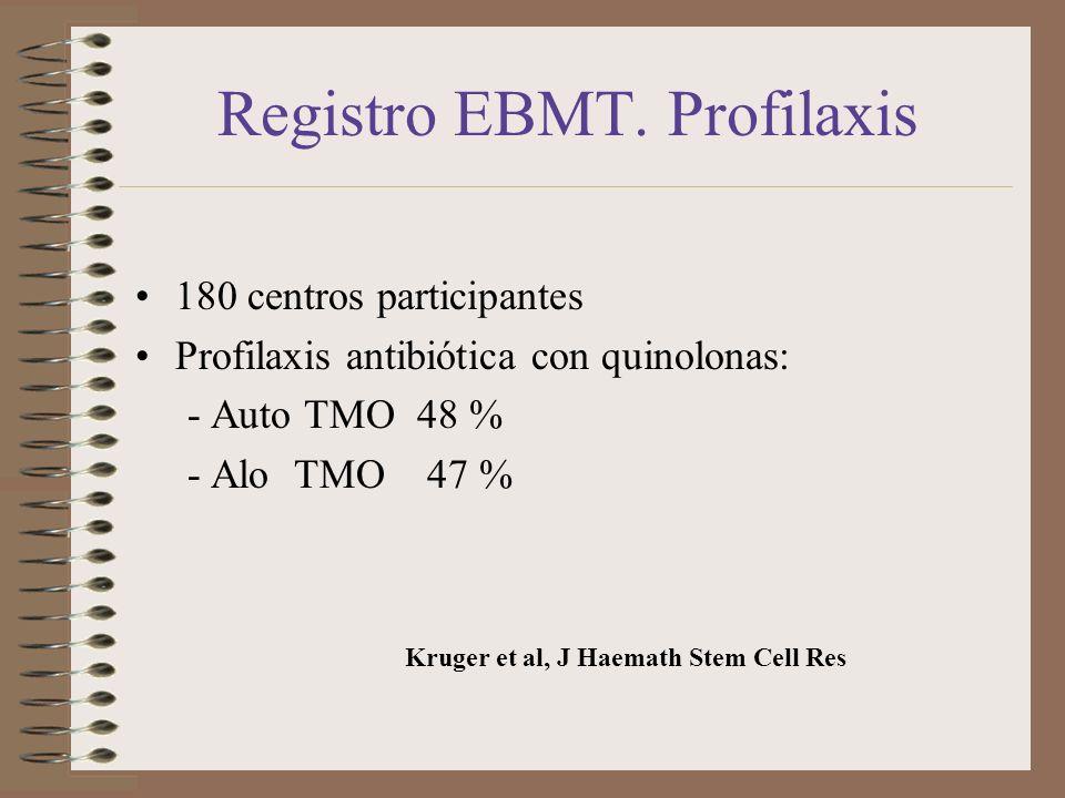 Registro EBMT. Profilaxis 180 centros participantes Profilaxis antibiótica con quinolonas: - Auto TMO 48 % - Alo TMO 47 % Kruger et al, J Haemath Stem