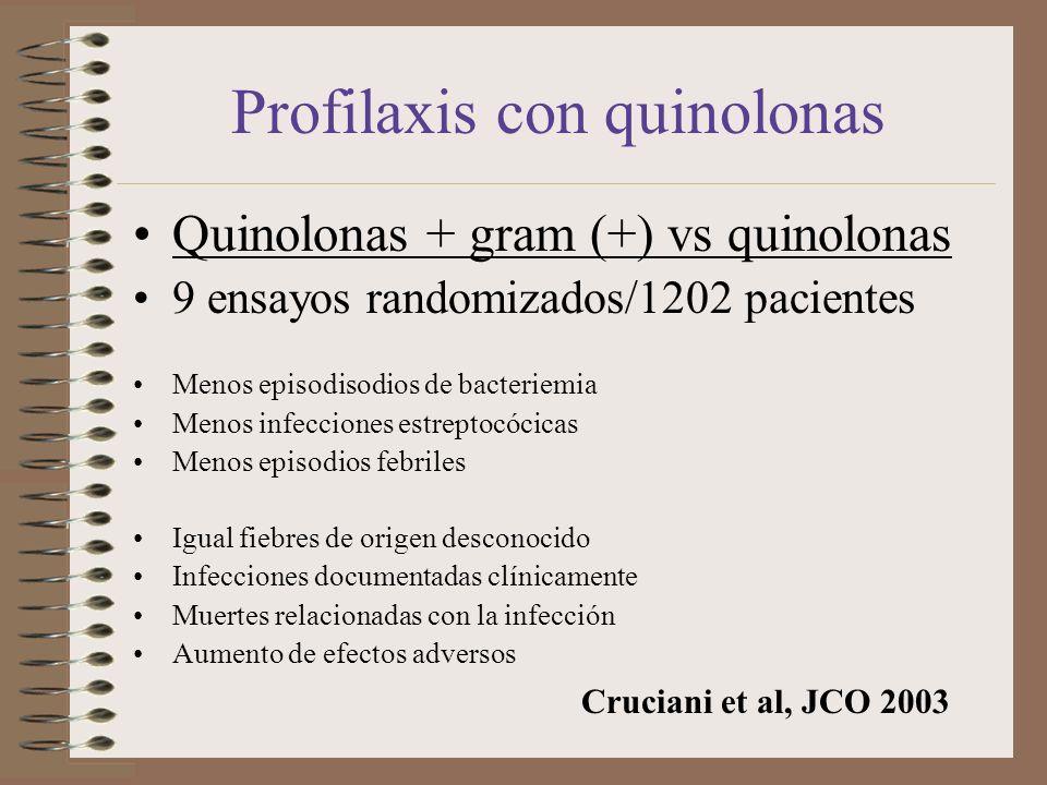 Profilaxis con quinolonas Quinolonas + gram (+) vs quinolonas 9 ensayos randomizados/1202 pacientes Menos episodisodios de bacteriemia Menos infeccion