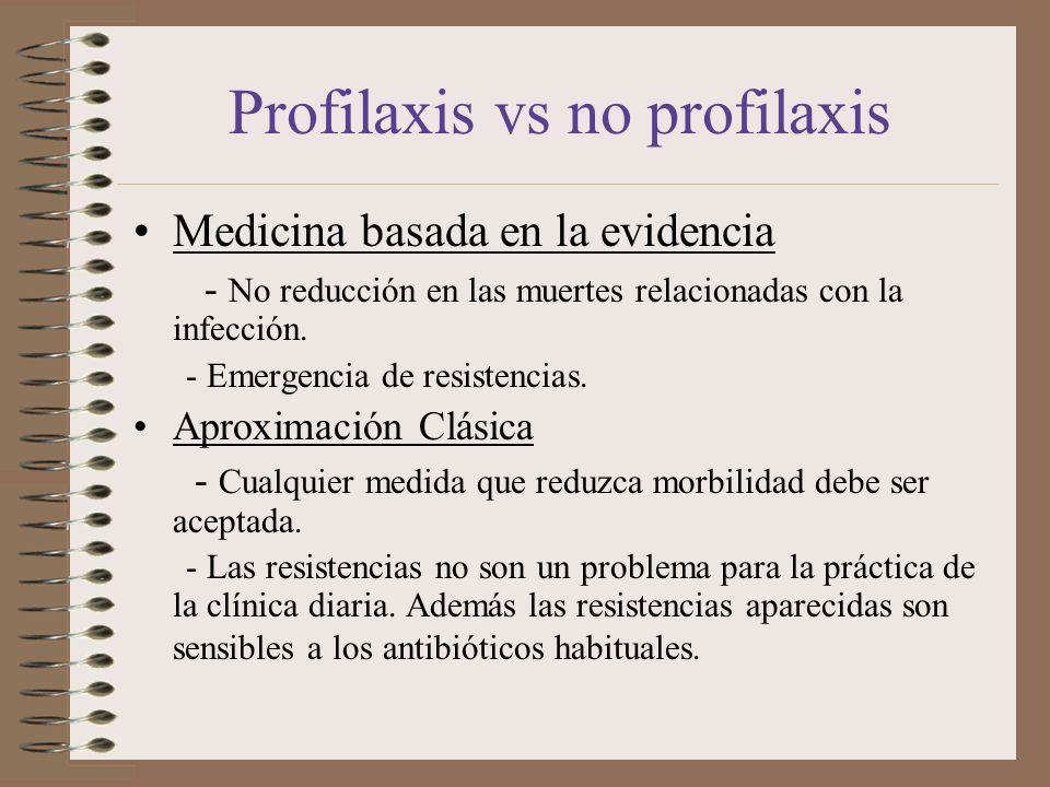 Profilaxis vs no profilaxis Medicina basada en la evidencia - No reducción en las muertes relacionadas con la infección. - Emergencia de resistencias.