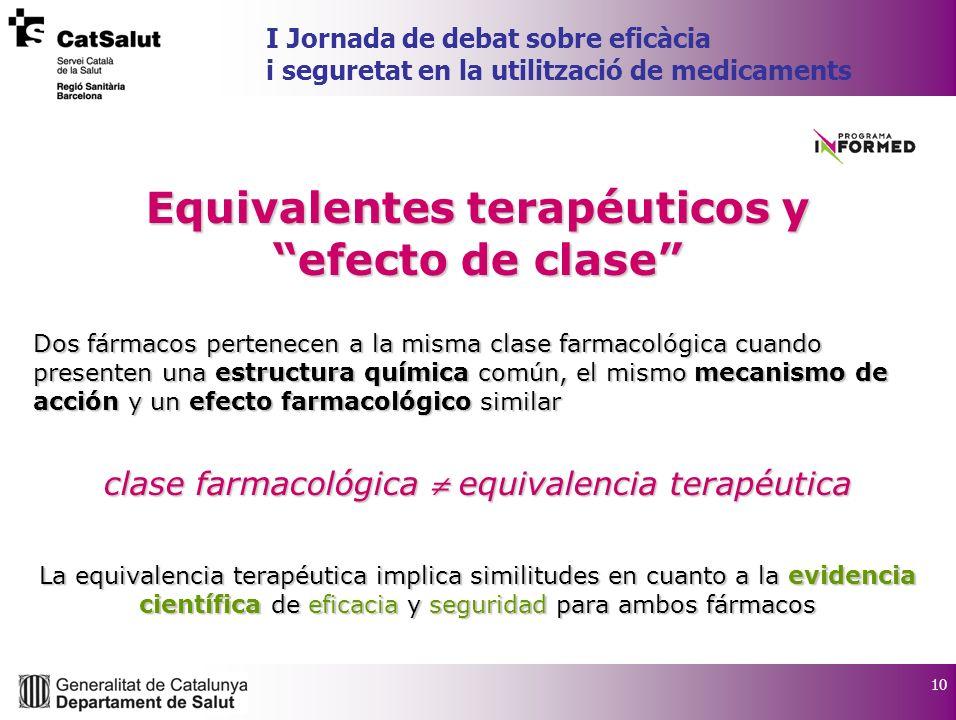 10 I Jornada de debat sobre eficàcia i seguretat en la utilització de medicaments Equivalentes terapéuticos y efecto de clase Dos fármacos pertenecen