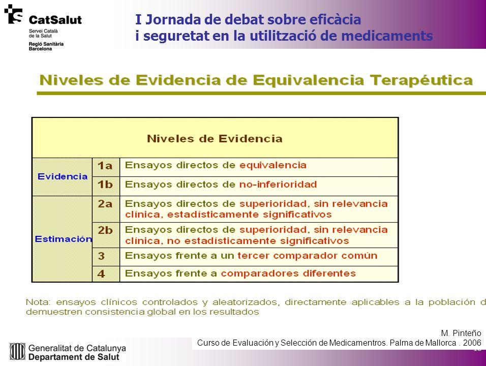 18 I Jornada de debat sobre eficàcia i seguretat en la utilització de medicaments M. Pinteño Curso de Evaluación y Selección de Medicamentros. Palma d