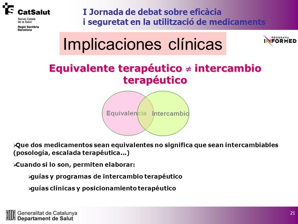 21 I Jornada de debat sobre eficàcia i seguretat en la utilització de medicaments Equivalente terapéutico intercambio terapéutico Equivalencia Interca