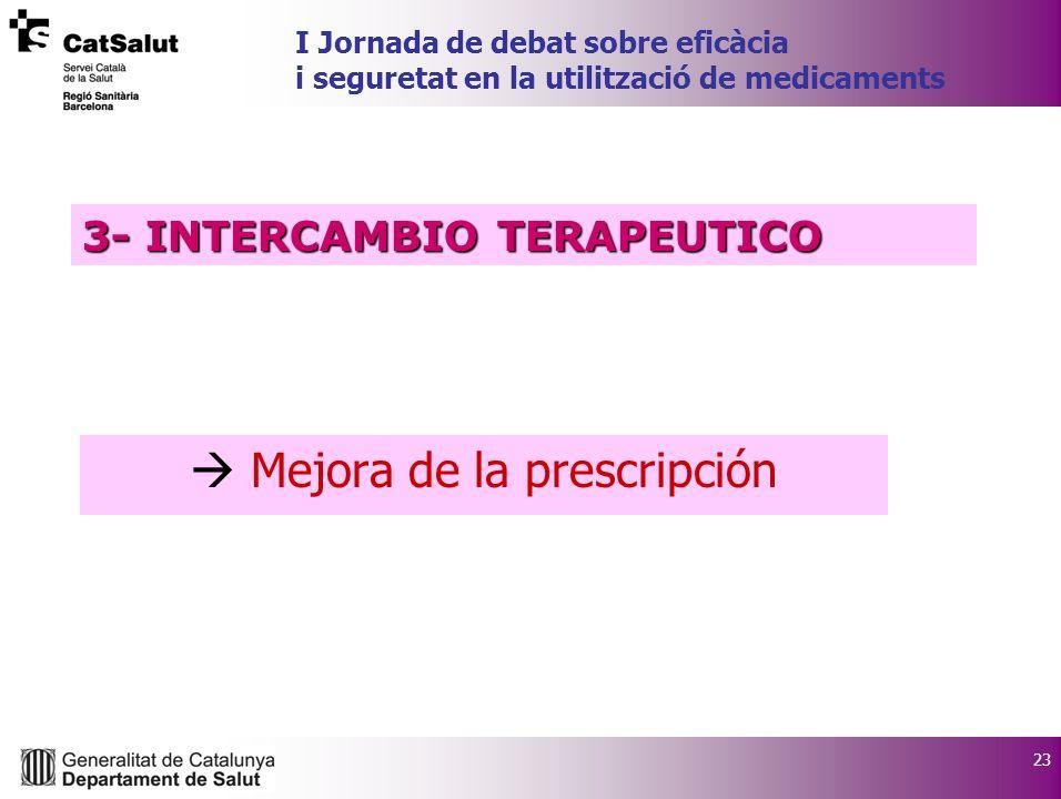23 I Jornada de debat sobre eficàcia i seguretat en la utilització de medicaments Mejora de la prescripción 3- INTERCAMBIO TERAPEUTICO