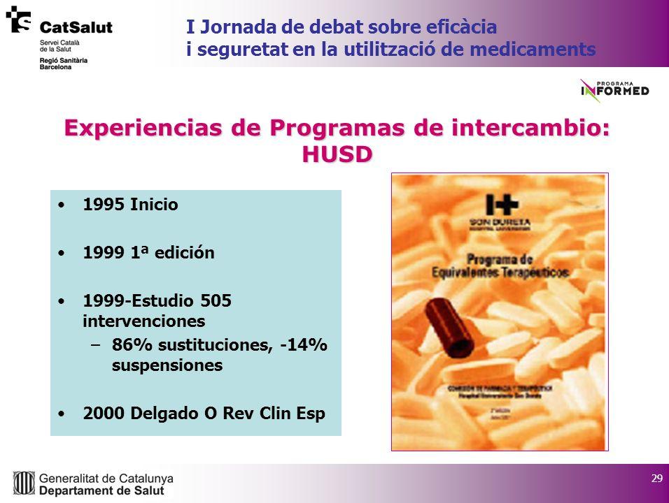 29 I Jornada de debat sobre eficàcia i seguretat en la utilització de medicaments Experiencias de Programas de intercambio: HUSD 1995 Inicio 1999 1ª e