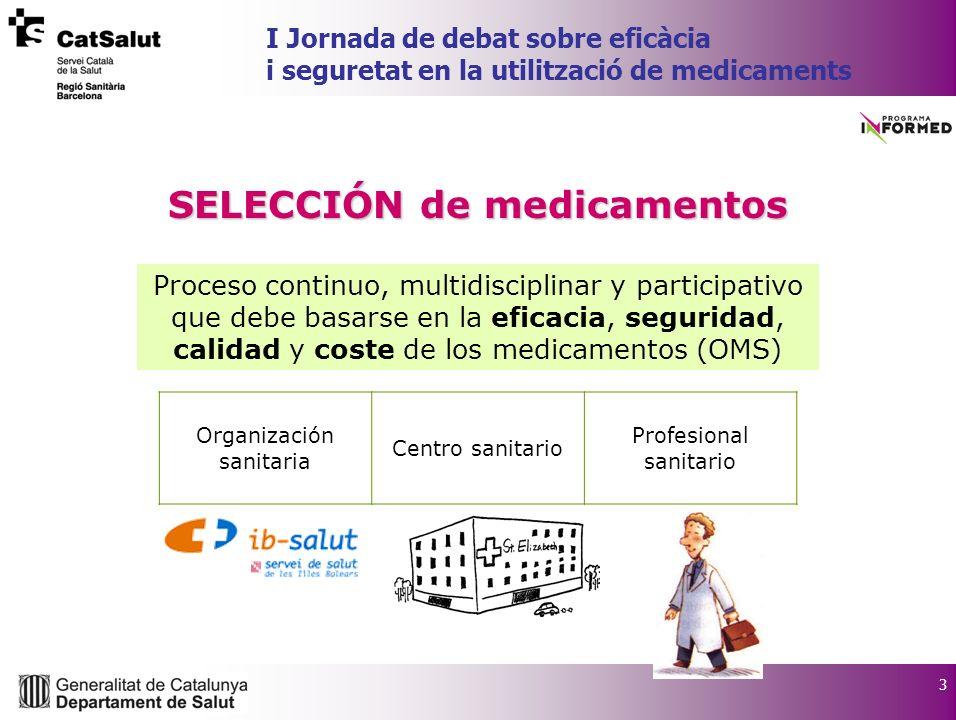 3 I Jornada de debat sobre eficàcia i seguretat en la utilització de medicaments Proceso continuo, multidisciplinar y participativo que debe basarse en la eficacia, seguridad, calidad y coste de los medicamentos (OMS) SELECCIÓN de medicamentos Organización sanitaria Centro sanitario Profesional sanitario