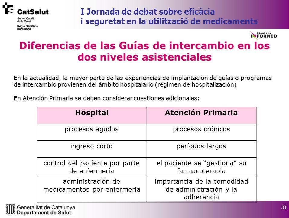 33 I Jornada de debat sobre eficàcia i seguretat en la utilització de medicaments Diferencias de las Guías de intercambio en los dos niveles asistenci