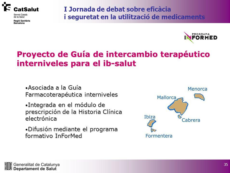 35 I Jornada de debat sobre eficàcia i seguretat en la utilització de medicaments Proyecto de Guía de intercambio terapéutico interniveles para el ib-