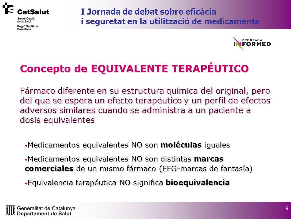 9 I Jornada de debat sobre eficàcia i seguretat en la utilització de medicaments Concepto de EQUIVALENTE TERAPÉUTICO Fármaco diferente en su estructur
