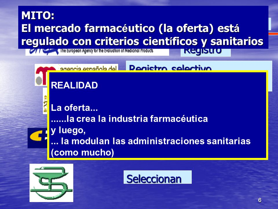 6 La cadena de la selección de medicamentos Registro selectivo clasificación legal Condiciones financiación selectiva Financian Seleccionan Registro MITO: El mercado farmac é utico (la oferta) est á regulado con criterios cient í ficos y sanitarios REALIDAD La oferta.........la crea la industria farmacéutica y luego,...