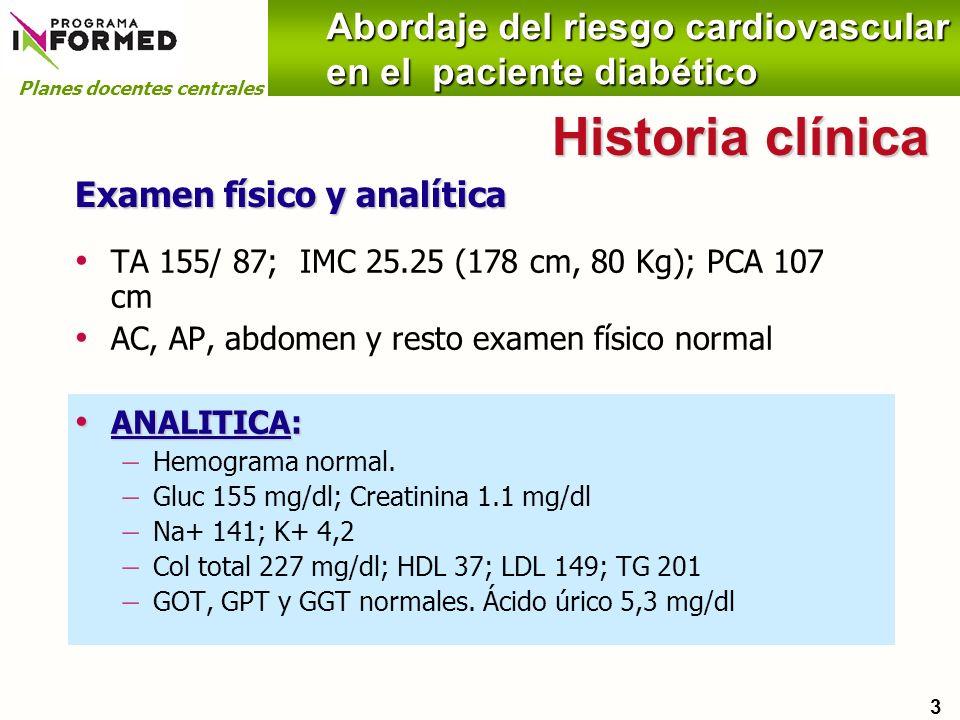 Planes docentes centrales 201 Analítica de confirmación – Glucemia 148 mg/dl, HbA1C 7.3% – Creatinina 1,2 mg/dl – Col total 233 mg/dl; HDL 33 mg/dl; LDL 151 mg/dl; TG 215 mg/dl – Ácido úrico 6,1 mg/dl – Orina de 24 h: diuresis 1100 ml; concentracion creat 93 mg/dl; aclaram.creat: 64,58 ml/m.