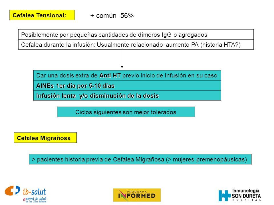 Inmunología Cefalea Tensional: + común 56% Anti HT Dar una dosis extra de Anti HT previo inicio de Infusión en su caso AINEs 1er día por 5-10 días Inf