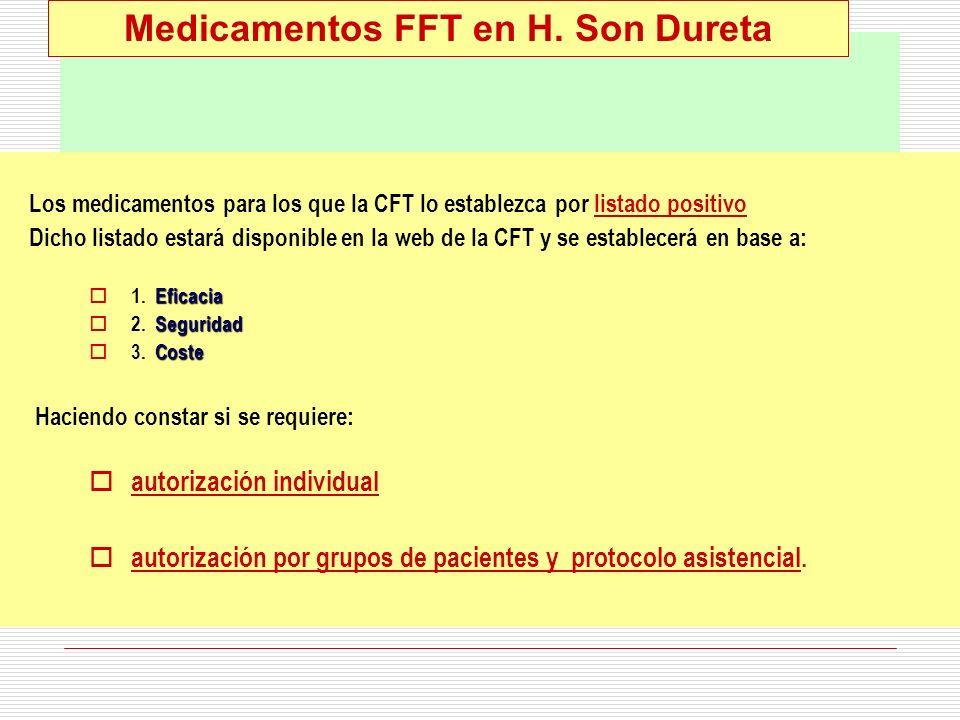 Los medicamentos para los que la CFT lo establezca por listado positivo Dicho listado estará disponible en la web de la CFT y se establecerá en base a