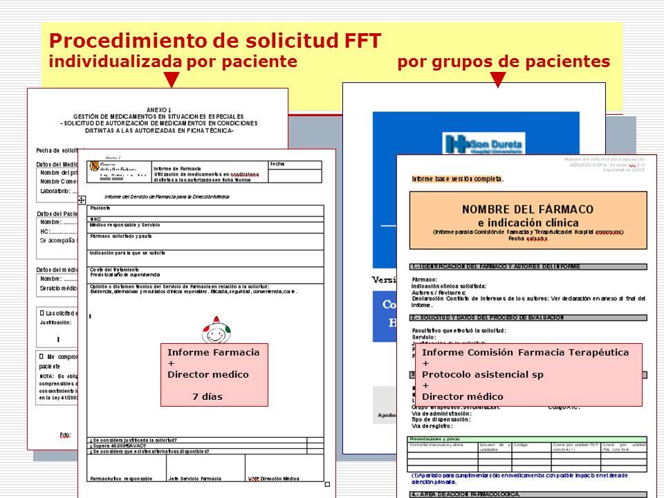 Procedimiento de solicitud FFT individualizada por paciente por grupos de pacientes Informe Farmacia + Director medico 7 días Informe Comisión Farmaci