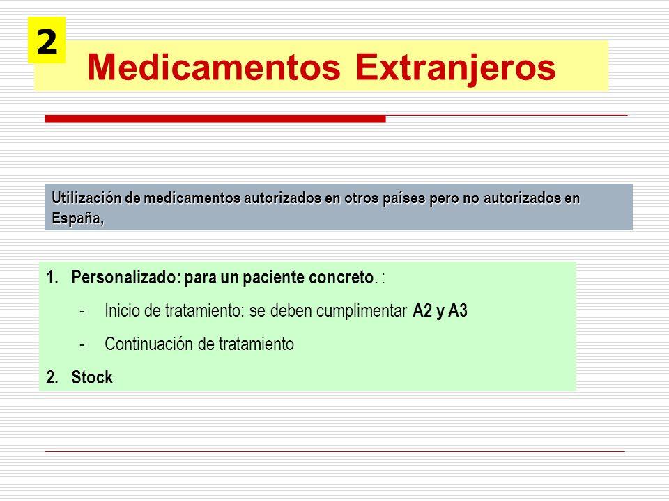 Utilización de medicamentos autorizados en otros países pero no autorizados en España, Medicamentos Extranjeros 1.Personalizado: para un paciente conc